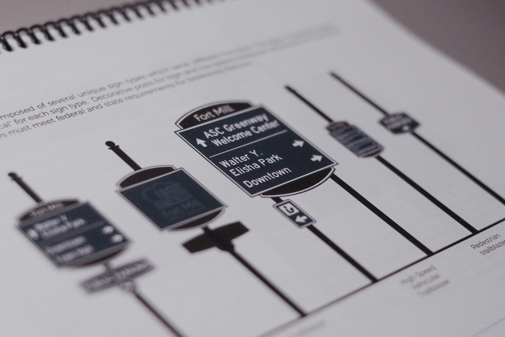 Wayfinder Signage System